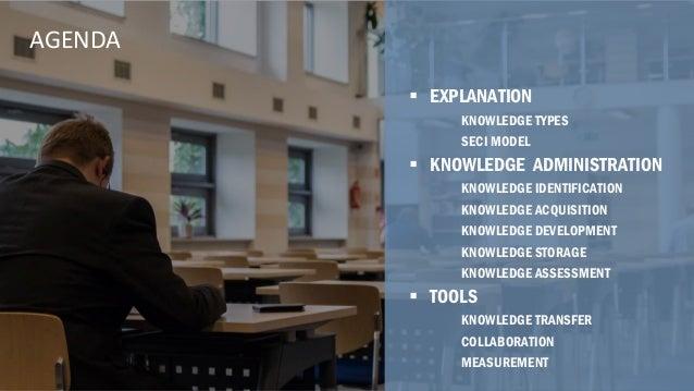 AGENDA  EXPLANATION KNOWLEDGE TYPES SECI MODEL  KNOWLEDGE ADMINISTRATION KNOWLEDGE IDENTIFICATION KNOWLEDGE ACQUISITION ...