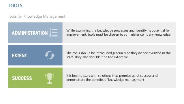 TOOLS Tools for Knowledge Management While examining the knowledge processes and identifying potential for improvement, to...