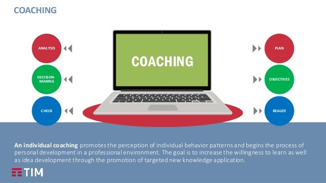 53 An individual coaching promotes the perception of individual behavior patterns and begins the process of personal devel...