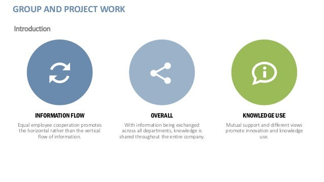 GROUP AND PROJECT WORK Introduction INFORMATION FLOW Equal employee cooperation promotes the horizontal rather than the ve...