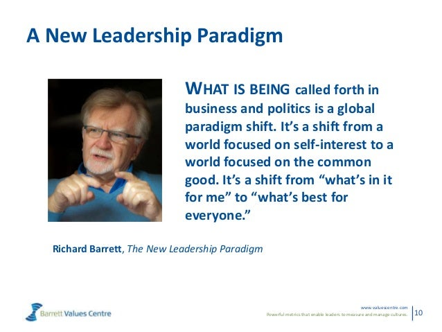macro leadership the new leadership paradigm Macro leadership: a new leadership must professor pierre casse, moscow school of management-skolkovo professor melita rant, iedc bled school of business.