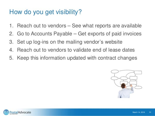 How do you get visibility? 1. Reach out to vendors – See what reports are available 2. Go to Accounts Payable – Get export...