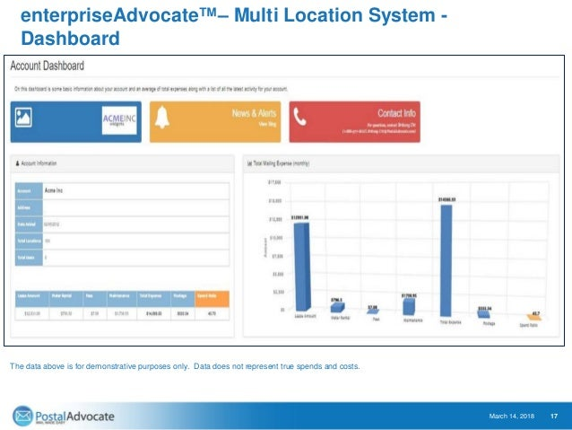 enterpriseAdvocate™– Multi Location System - Dashboard March 14, 2018 17 The data above is for demonstrative purposes only...