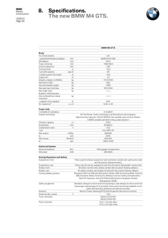 Scheda tecnica bmw m4 gts for Helios termocamini scheda tecnica