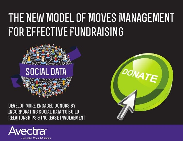 The New Model of Moves ManagementFor Effective Fundraising       Social DataDevelop More Engaged Donors ByIncorporating So...