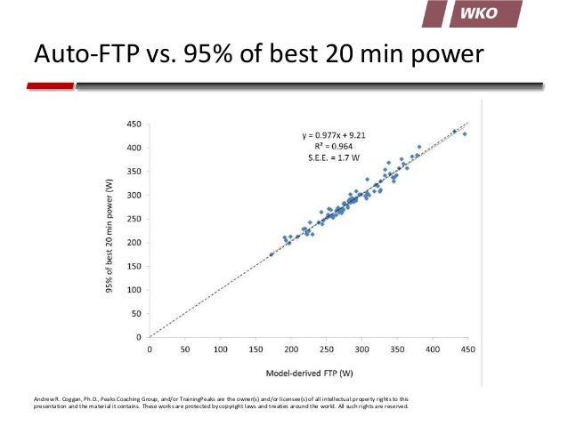 Auto-FTP vs. 95% of best 20 min power  Andrew R. Coggan, Ph.D., Peaks Coaching Group, and/or TrainingPeaks are the owner(s...