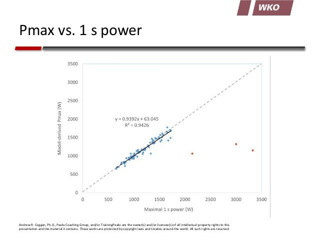 Pmax vs. 1 s power  Andrew R. Coggan, Ph.D., Peaks Coaching Group, and/or TrainingPeaks are the owner(s) and/or licensee(s...