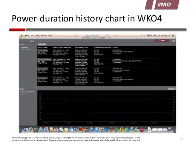 Power-duration history chart in WKO4  Andrew R. Coggan, Ph.D., Peaks Coaching Group, and/or TrainingPeaks are the owner(s)...