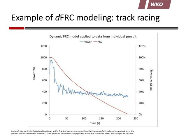 Example of dFRC modeling: track racing  Andrew R. Coggan, Ph.D., Peaks Coaching Group, and/or TrainingPeaks are the owner(...