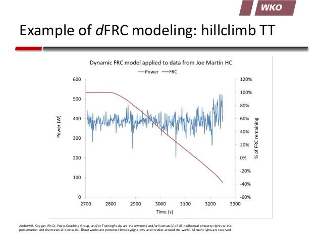 Example of dFRC modeling: hillclimb TT  Andrew R. Coggan, Ph.D., Peaks Coaching Group, and/or TrainingPeaks are the owner(...