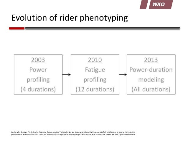 Evolution of rider phenotyping  Andrew R. Coggan, Ph.D., Peaks Coaching Group, and/or TrainingPeaks are the owner(s) and/o...