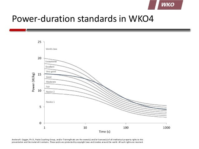 Power-duration standards in WKO4  Andrew R. Coggan, Ph.D., Peaks Coaching Group, and/or TrainingPeaks are the owner(s) and...