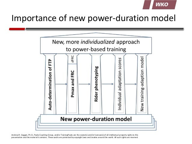 Importance of new power-duration model  Andrew R. Coggan, Ph.D., Peaks Coaching Group, and/or TrainingPeaks are the owner(...