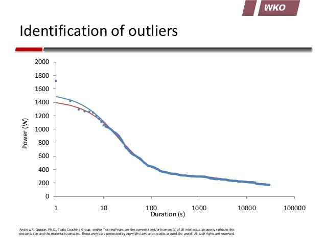 Identification of outliers 2000 1800 1600  Power (W)  1400 1200  1000 800 600 400 200 0 1  10  100 1000 Duration (s)  Andr...