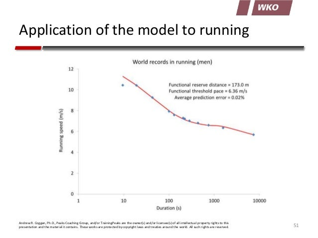 Application of the model to running  Andrew R. Coggan, Ph.D., Peaks Coaching Group, and/or TrainingPeaks are the owner(s) ...