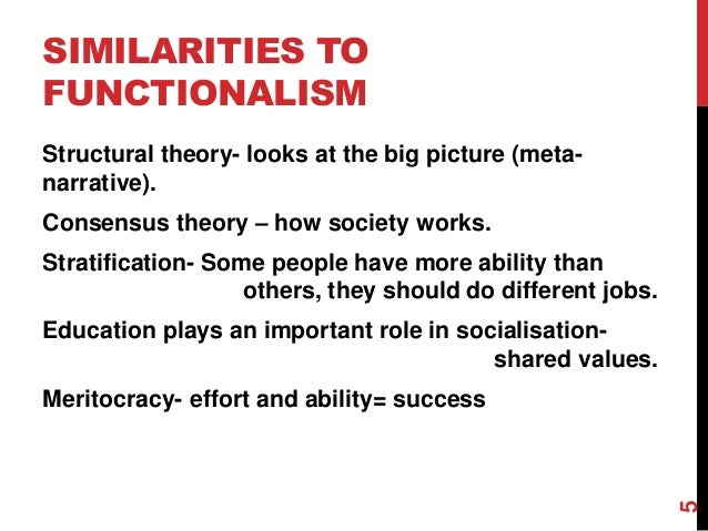 functionalist and meritocracy View notes - notes on the functionalist and conflict theories perspective on meritocracy from sociology 1027 at uwo functionalism -a society needs to be thought of as an assembly that works.