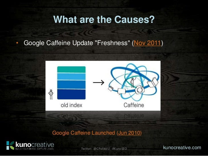 """What are the Causes?• Google Caffeine Update """"Freshness"""" (Nov 2011)           Google Caffeine Launched (Jun 2010)         ..."""