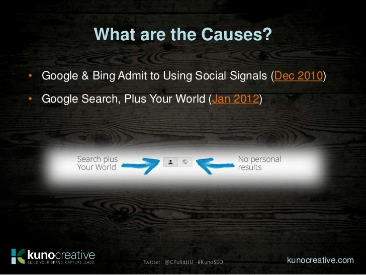 What are the Causes?• Google & Bing Admit to Using Social Signals (Dec 2010)• Google Search, Plus Your World (Jan 2012)   ...