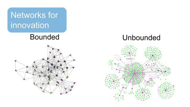 Networks for innovation Bounded Unbounded
