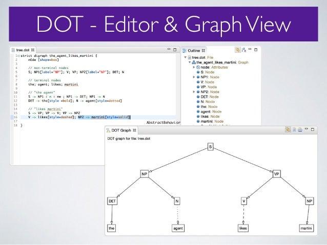 DOT - Editor & GraphView AbstractBehavior