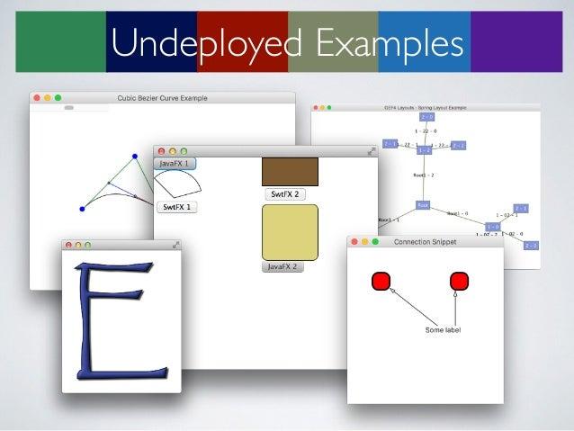 Undeployed Examples