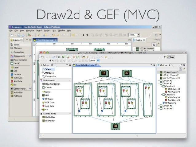 Draw2d & GEF (MVC)