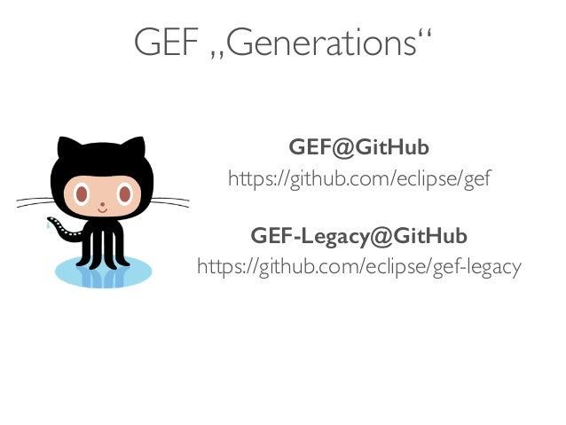 "https://github.com/eclipse/gef https://github.com/eclipse/gef-legacy GEF@GitHub GEF-Legacy@GitHub GEF ""Generations"""