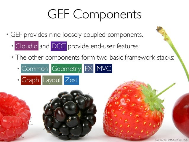 Cloudio GEF Components Image courtesy of Michael Stern / flickr DOT Common Geometry FX MVC Graph Layout Zest • GEF provides...