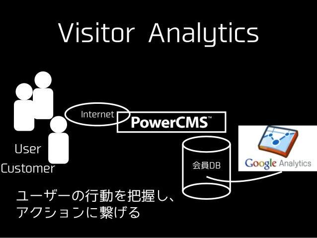 Visitor Analytics ✴ サイト訪問者をクッキーベースで管理 ✴ GoogleAnalyticsと連携し、訪問者のアクション を記録 ✴ IP-企業情報API(どこどこJP)を利⽤し、訪問者 の企業情報を把握 ✴ 様々な条件でフィ...