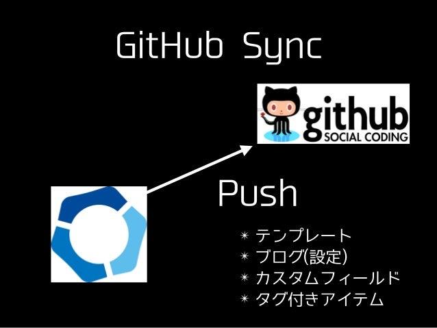 GitHub Sync Push ✴ テンプレート ✴ ブログ(設定) ✴ カスタムフィールド ✴ タグ付きアイテム