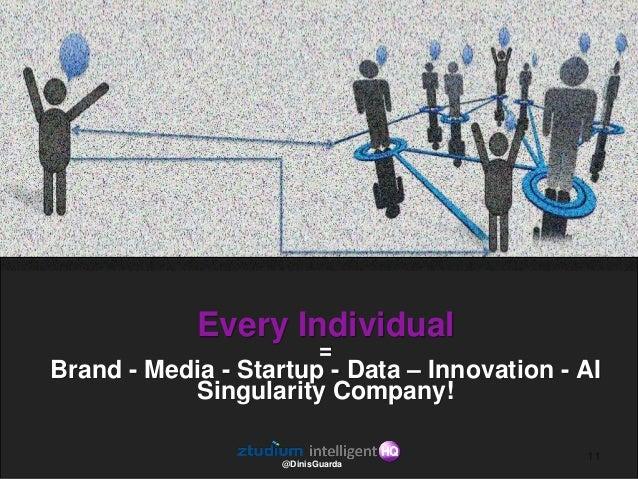 Every Business = Brand + Media + Financial + big data + AI + Singularity Innovation Company! @DinisGuarda