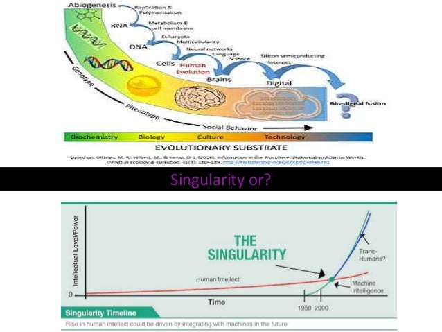 In this complex ecosystem what is our human singularity? What is creativity in a digitalised, blockchain, nano technology ...