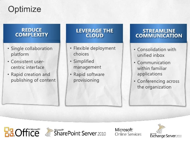 Optimize<br />LEVERAGE THE CLOUD<br />REDUCE COMPLEXITY<br />STREAMLINE COMMUNICATION<br /><ul><li>Single collaboration pl...
