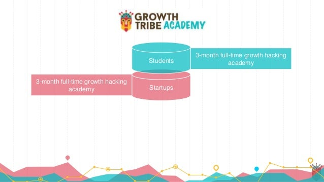 tribe of hackers  Growth Tribe Academy: Growth Hacking Power Session @ The Next Web 2016
