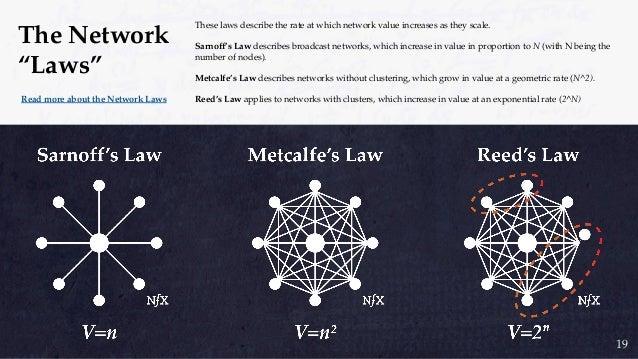 Network Properties Part III