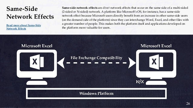 Cross-Side Network Effects Cross-side network effects are direct network effects that arise from complementary goods or se...