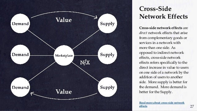 Indirect network effects occur when the value of a network increases as a result of one type of node benefitting another t...