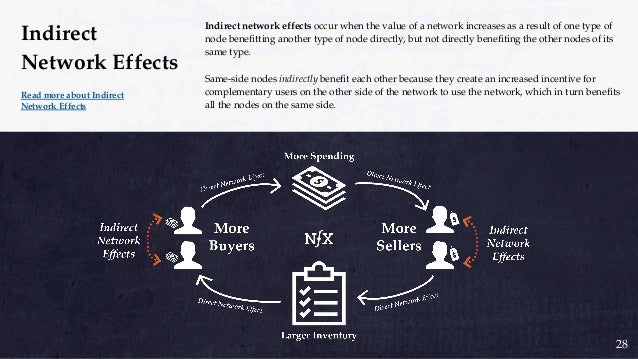 Negative Network Effects In some situations, more network usage or greater network size can actually decrease the value of...