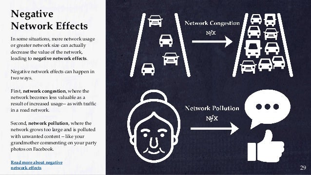 Building and Maintaining Network Effects Part IV