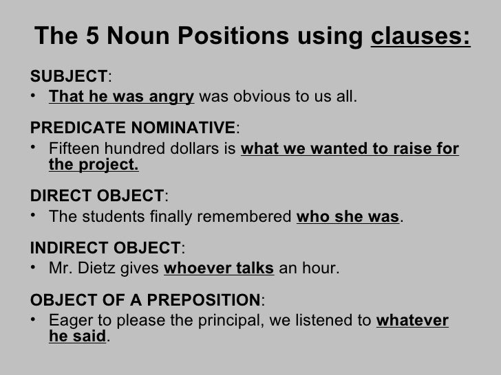 The Noun Clause