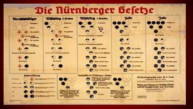 The nuremberg law powerpoint