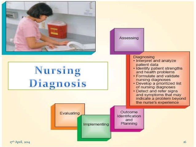 being funny is tough nursing process essay nurse the nurse act as an advocate for patients and their families