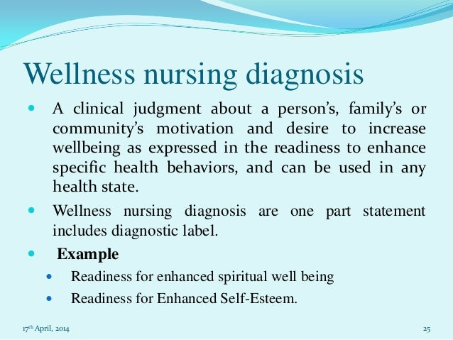 Nursing Essay On Nursing Process Wellness