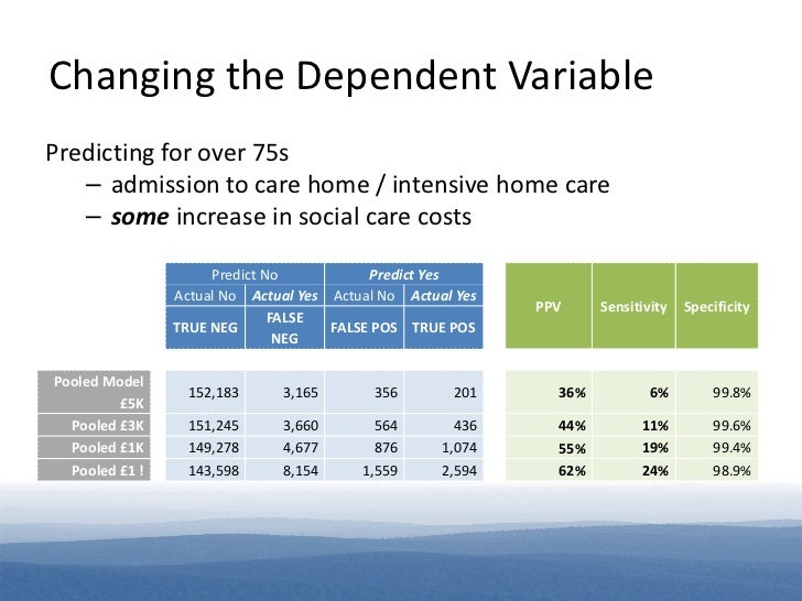 We need to do better on social care