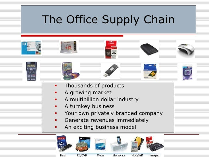 The Office Supply Chain<br /><ul><li>Thousands of products