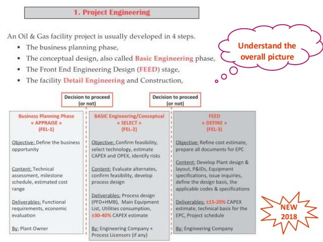 The Oil & Gas Engineering Guide - 3rd edition Slide 3