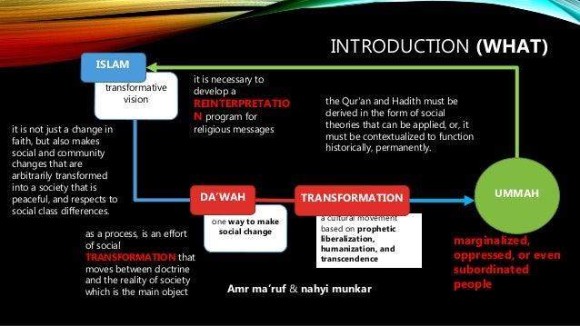 Theology of change in majlis taklim Slide 2