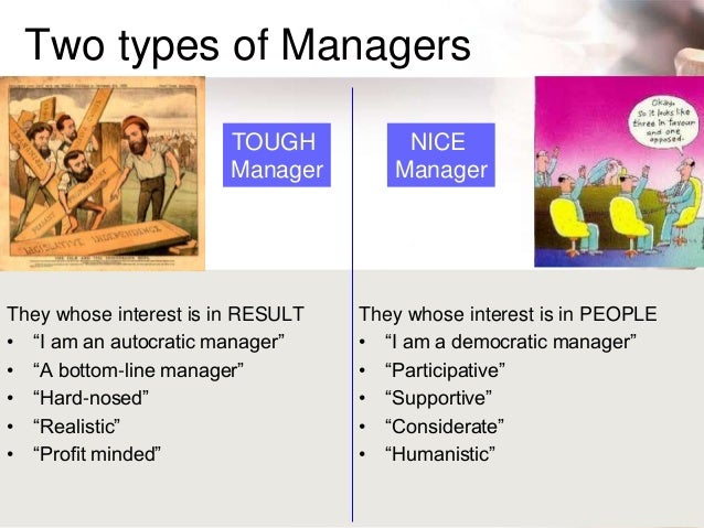 The Four Types of Human Temperament