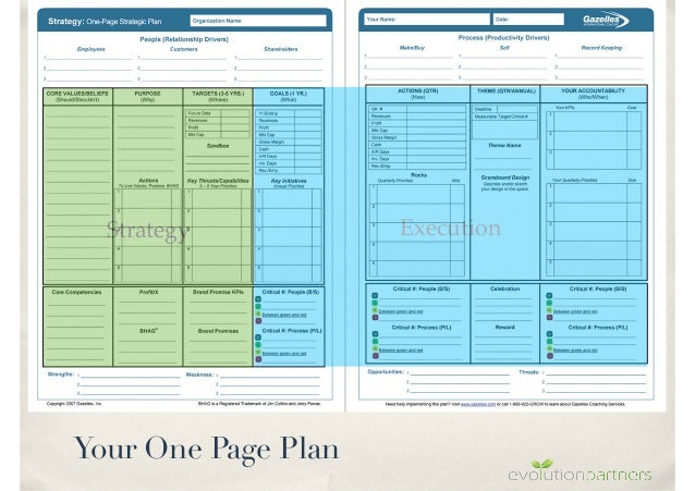 Your One Page Plan Strategy Execution