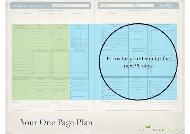 Your One Page Plan Focus For Team The Next 90 Days